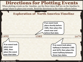 Exploration of North America Timeline Activity