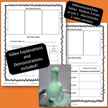 Explore, Investigate, Discover Exothermic Reactions with Elephant Toothpaste