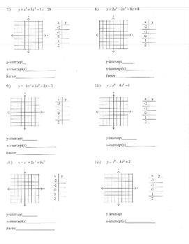 Explore polynomials graphic organizer x y intercept table graph