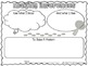 Explore the Common Core - Graphic Organizers for More