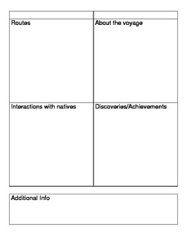 Explorer Research Graphic Organizers