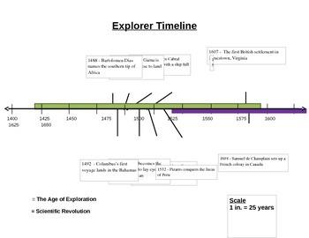 Explorer Timeline - NO PREP