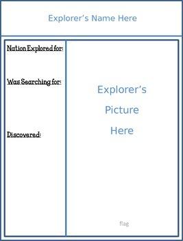 Explorer Trading Card Template
