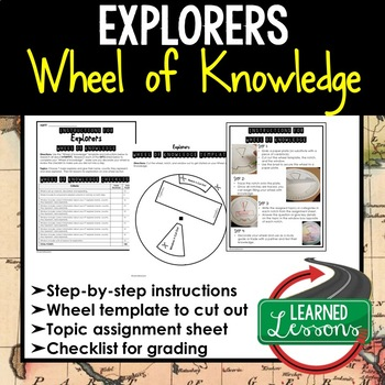 Explorers Activity, Wheel of Knowledge (Interactive Notebook)