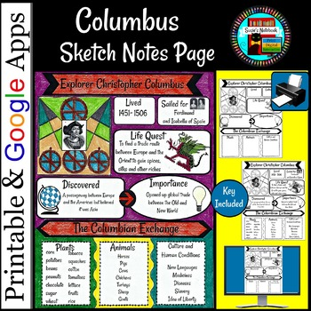 Explorers Age of Exploration Christopher Columbus Sketch Notes Page