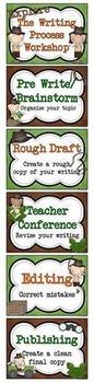 Explorers Club Theme - Writing Process Workshop Displays & Clip Chart