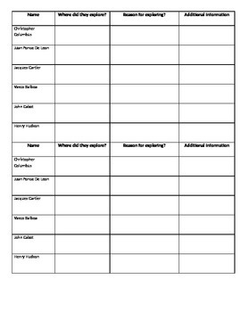 Explorers Graphic Organizer