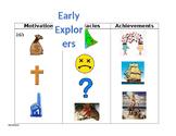 Explorers Graphic Organizer