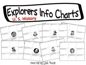 Explorers Info Charts - U.S. History Activity for Grades 4-8