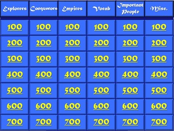 Jeopardy - Explorers (A 5th Grade Review of the Age of Exp