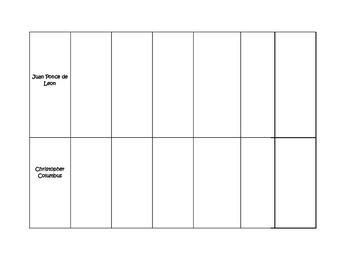 Explorers Notes - Graphic Organizer