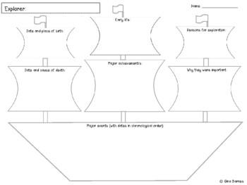 Explorers Research - Graphic Organiser
