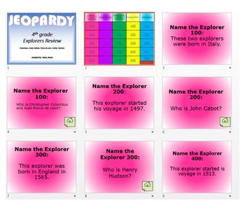 Explorers Columbus, Cabot, Balboa, Ponce de Leon, Cartier, Hundson Jeopardy Game