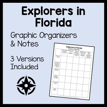 Explorers in Florida: Graphic Organizers