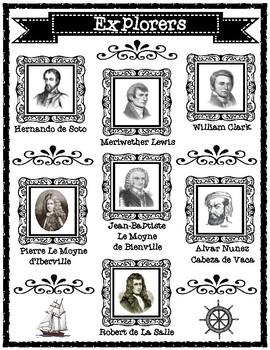 Explorers of Louisiana Research Graphic Organizers