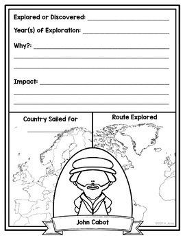 Explorers of North America NO PREP Printable Poster Set