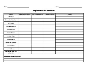 Explorers of the Americas Graphic Organizer