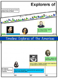 Explorers of the Americas Timeline