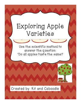 Exploring Apple Varieties