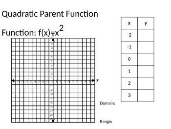 Exploring Basic Parent Functions