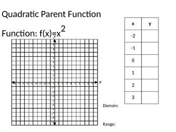 Exploring Basic Parent Functions