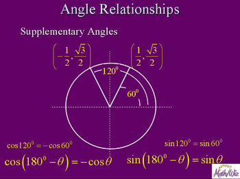 Exploring Basic Trigonometry