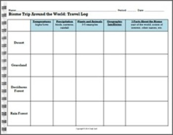 Exploring Biomes:  Biome Trip Around the World Postcard Writing Project
