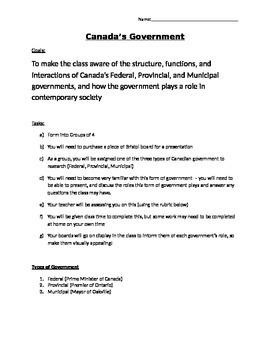 Exploring Canada's Government