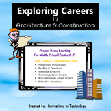 Exploring Careers:  Architecture & Construction | Distance Learning