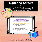 Exploring Careers:  Arts, A/V Technology & Communications