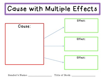 Exploring Cause and Effect