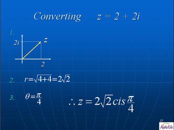 Exploring Complex Numbers