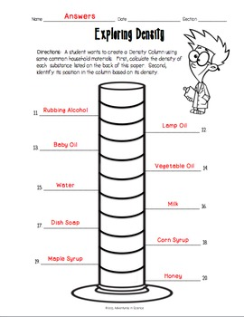 Exploring Density Worksheet by Adventures in Science | TpT