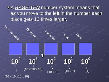 Exploring Different Number Bases