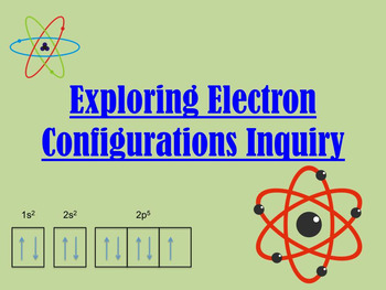 Exploring Electron Configurations Inquiry
