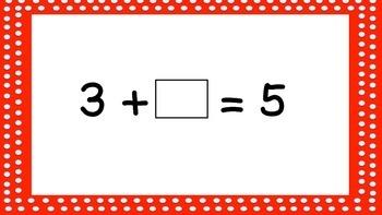 Exploring Equations
