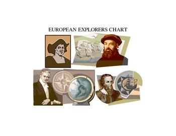 Exploring European Explorers Chart