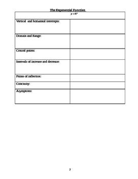 Exploring Exponental Functions Worksheet