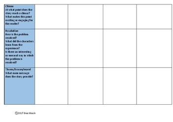 Exploring Fairytales worksheet