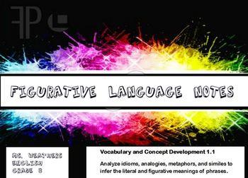 Exploring Figurative Language (9 types)-NOTES