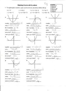 Quadratic Functions Graphs Exploration