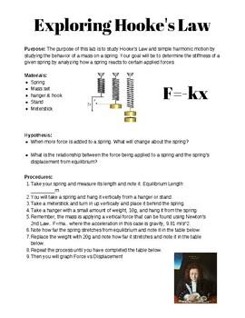 Exploring Hooke's Law