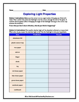Exploring Properties of Light: Reflection, Refraction, Absorption Lab