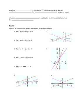 Exploring Linear Transformation Notes