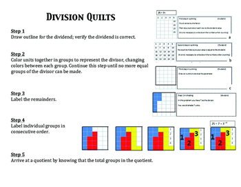 Exploring Long Division with Division Quilts