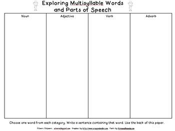 Exploring Multisyllable Words