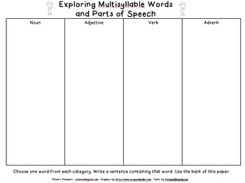 Exploring Multisyllable Words