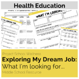 Exploring My Dream Job: What I'm looking for... (Career Lesson Plan, No Prep)