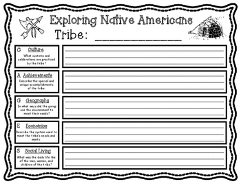 Exploring Native Americans Graphic Organizer
