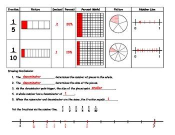 Exploring Number Forms 1 - Fractions, Decimals, Percents